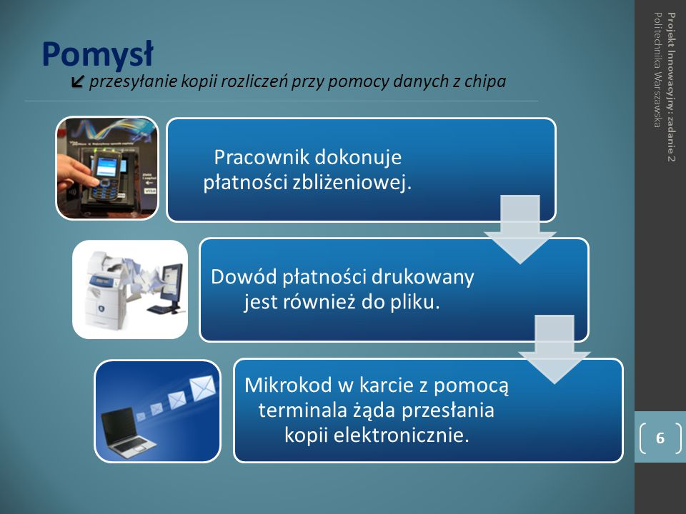 Pomysł ↙ ↙ przesyłanie kopii rozliczeń przy pomocy danych z chipa 6 Projekt Innowacyjny: zadanie 2Politechnika Warszawska Pracownik dokonuje płatności zbliżeniowej.