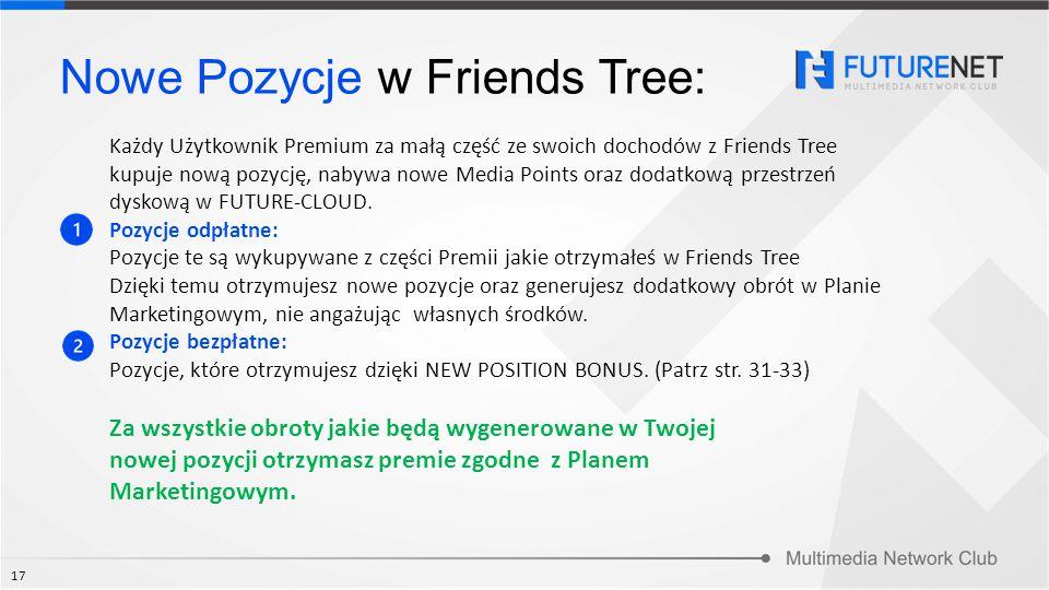 Nowe Pozycje w Friends Tree: Każdy Użytkownik Premium za małą część ze swoich dochodów z Friends Tree kupuje nową pozycję, nabywa nowe Media Points or