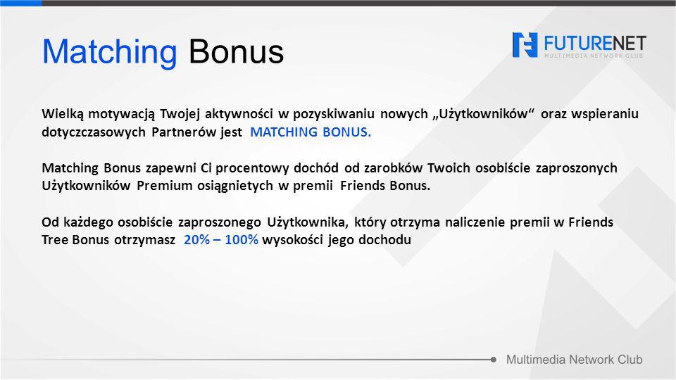 """Wielką motywacją Twojej aktywności w pozyskiwaniu nowych """"Użytkowników"""" oraz wspieraniu dotyczczasowych Partnerów jest MATCHING BONUS. Matching Bonus"""