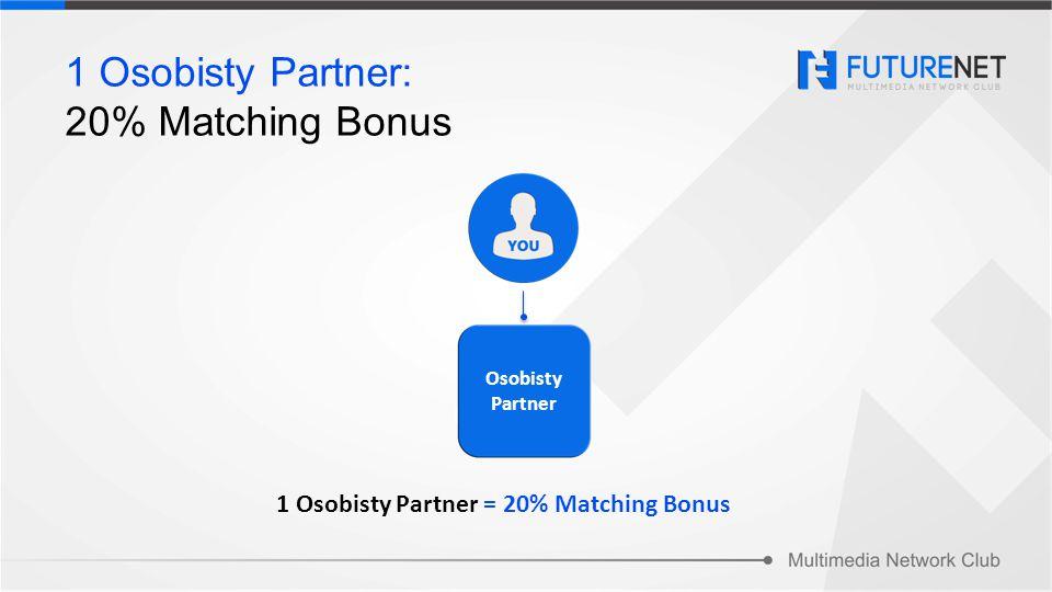 1 Osobisty Partner: 20% Matching Bonus 1 persönlicher Partner 1 Osobisty Partner = 20% Matching Bonus Osobisty Partner