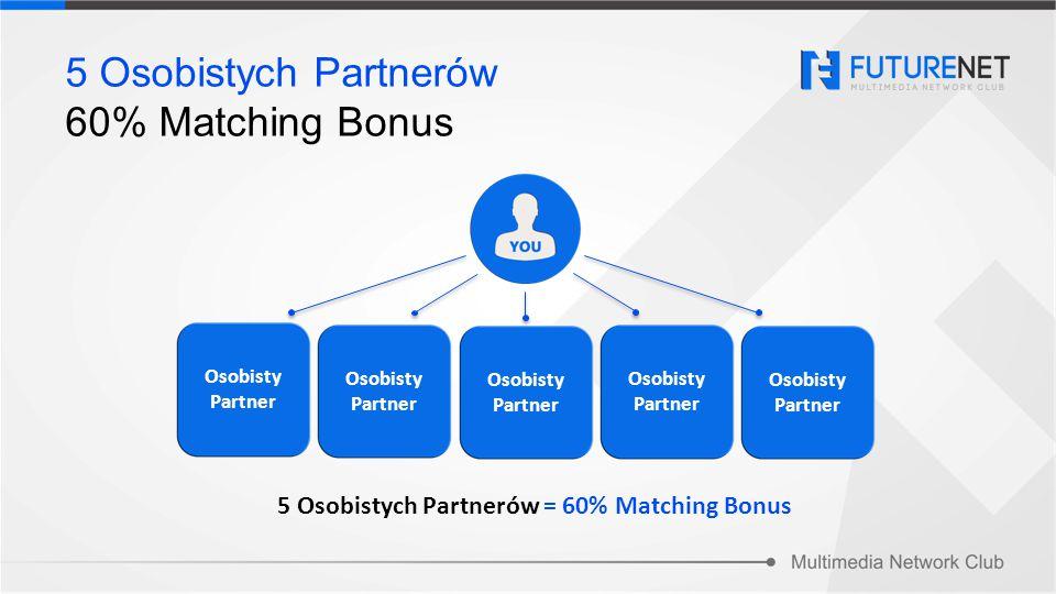 5 Osobistych Partnerów 60% Matching Bonus Osobisty Partner 5 Osobistych Partnerów = 60% Matching Bonus Osobisty Partner