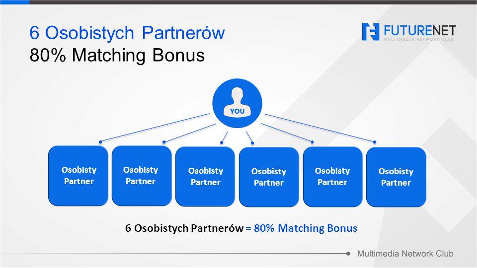 6 Osobistych Partnerów 80% Matching Bonus Osobisty Partner 6 Osobistych Partnerów = 80% Matching Bonus Osobisty Partner