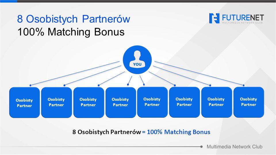 8 Osobistych Partnerów 100% Matching Bonus persönlicher Partner 8 Osobistych Partnerów = 100% Matching Bonus persönlicher Partner Osobisty Partner per