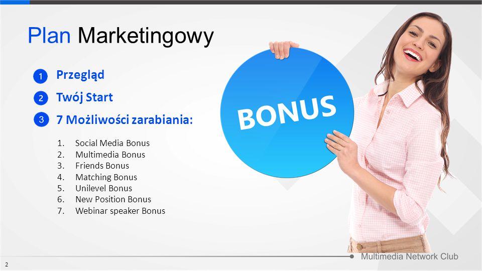 Plan Marketingowy Przegląd Twój Start 7 Możliwości zarabiania: 1.Social Media Bonus 2.Multimedia Bonus 3.Friends Bonus 4.Matching Bonus 5.Unilevel Bon