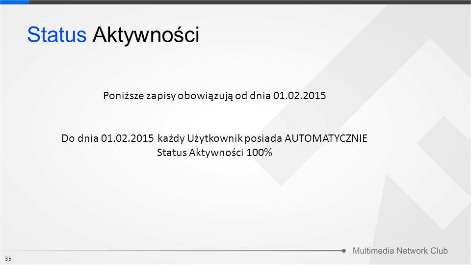 Status Aktywności Poniższe zapisy obowiązują od dnia 01.02.2015 Do dnia 01.02.2015 każdy Użytkownik posiada AUTOMATYCZNIE Status Aktywności 100% 35