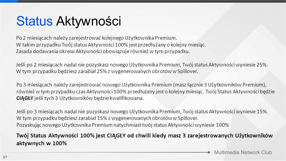 Status Aktywności Po 2 miesiącach należy zarejestrować kolejnego Użytkownika Premium. W takim przypadku Twój status Aktywności 100% jest przedłużany o