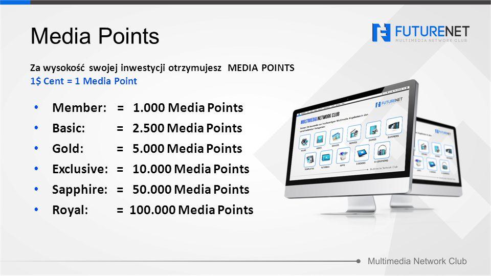 Za wysokość swojej inwestycji otrzymujesz MEDIA POINTS 1$ Cent = 1 Media Point Media Points Member: = 1.000 Media Points Basic: = 2.500 Media Points G