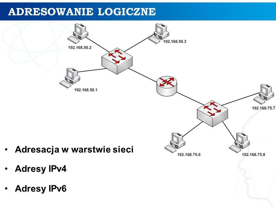 PLAN PREZENTACJI Wprowadzenie Adresowanie fizyczne i logiczne Rodzaje transmisji IP Protokół IPv4 Adresowanie klasowe Adresowanie bezklasowe Protokół IPv6