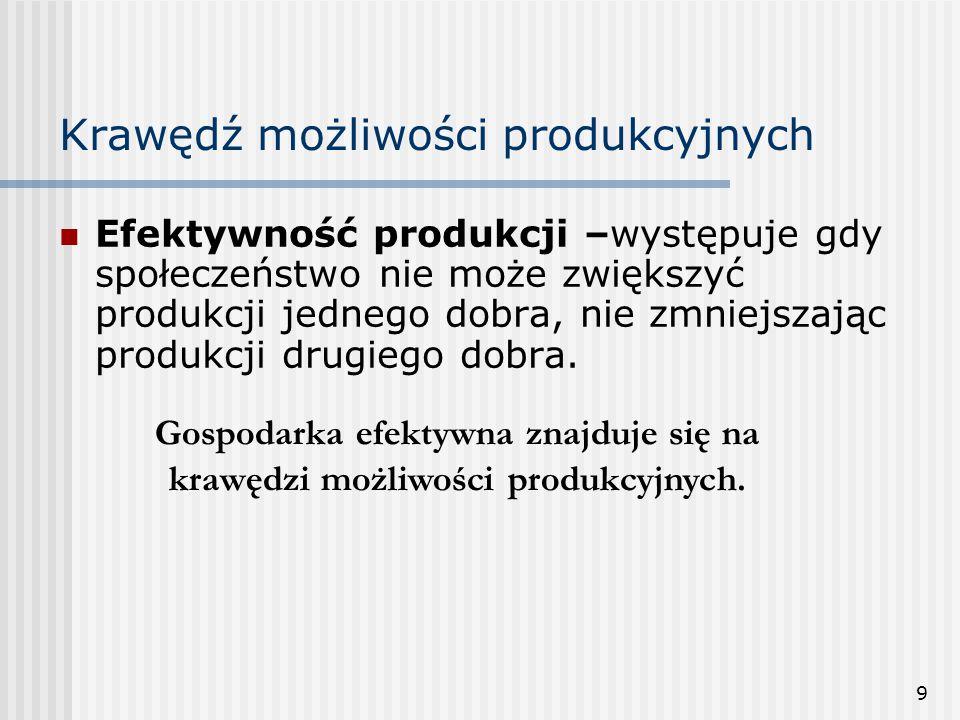 9 Krawędź możliwości produkcyjnych Efektywność produkcji –występuje gdy społeczeństwo nie może zwiększyć produkcji jednego dobra, nie zmniejszając produkcji drugiego dobra.