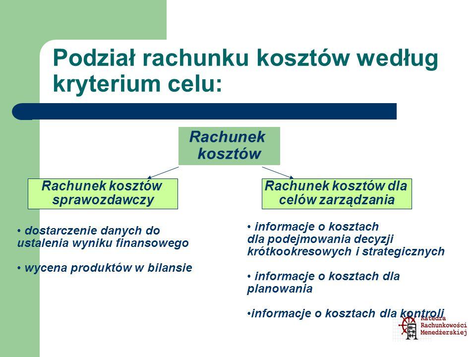 Podział rachunku kosztów według kryterium celu: Rachunek kosztów Rachunek kosztów sprawozdawczy Rachunek kosztów dla celów zarządzania dostarczenie da