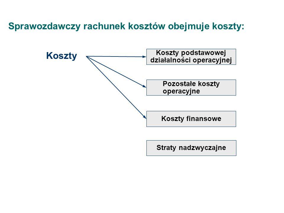 Sprawozdawczy rachunek kosztów obejmuje koszty: Koszty Koszty podstawowej działalności operacyjnej Pozostałe koszty operacyjne Koszty finansowe Straty
