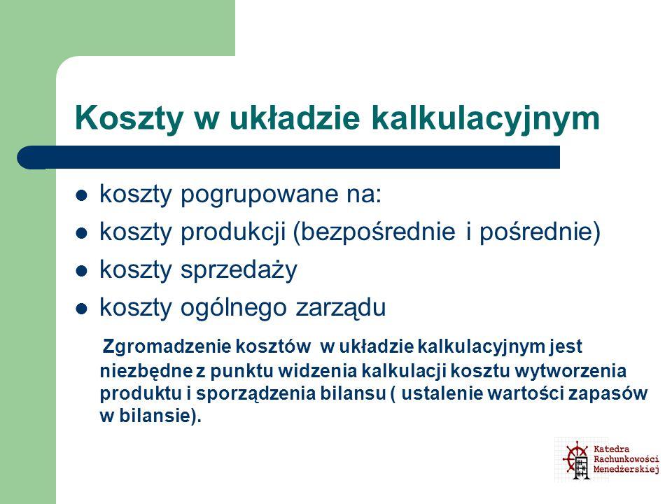Koszty w układzie kalkulacyjnym koszty pogrupowane na: koszty produkcji (bezpośrednie i pośrednie) koszty sprzedaży koszty ogólnego zarządu Zgromadzen