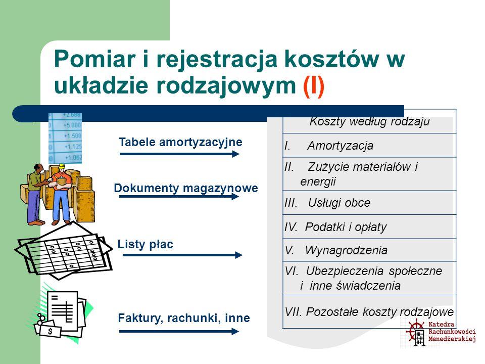 Pomiar i rejestracja kosztów w układzie rodzajowym (I) Koszty według rodzaju I. Amortyzacja II. Zużycie materiałów i energii III. Usługi obce IV. Poda