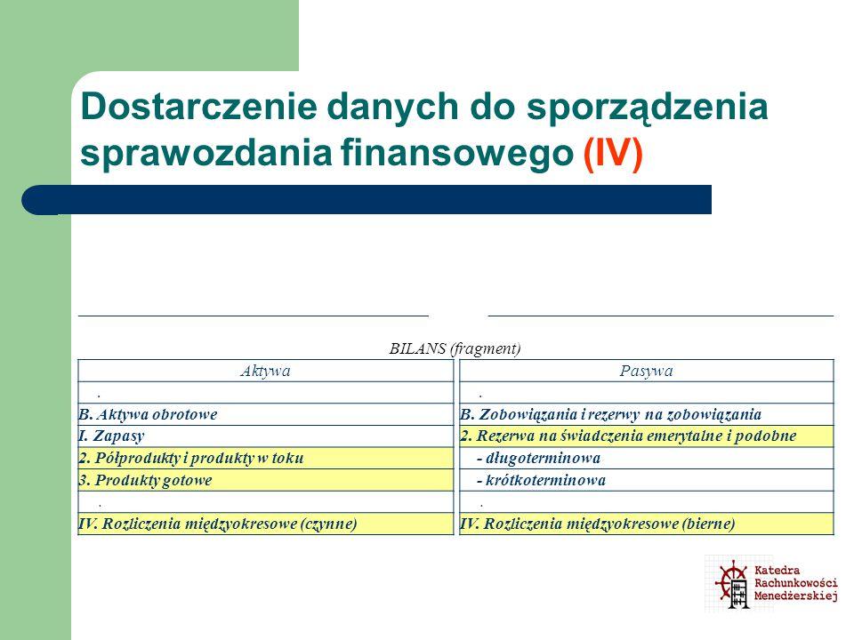 BILANS (fragment) AktywaPasywa.. B. Aktywa obrotoweB. Zobowiązania i rezerwy na zobowiązania I. Zapasy2. Rezerwa na świadczenia emerytalne i podobne 2