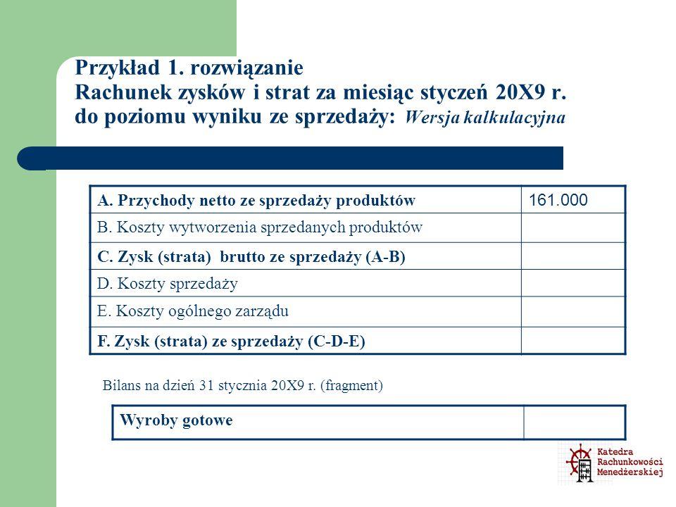 Przykład 1. rozwiązanie Rachunek zysków i strat za miesiąc styczeń 20X9 r. do poziomu wyniku ze sprzedaży: Wersja kalkulacyjna Bilans na dzień 31 styc