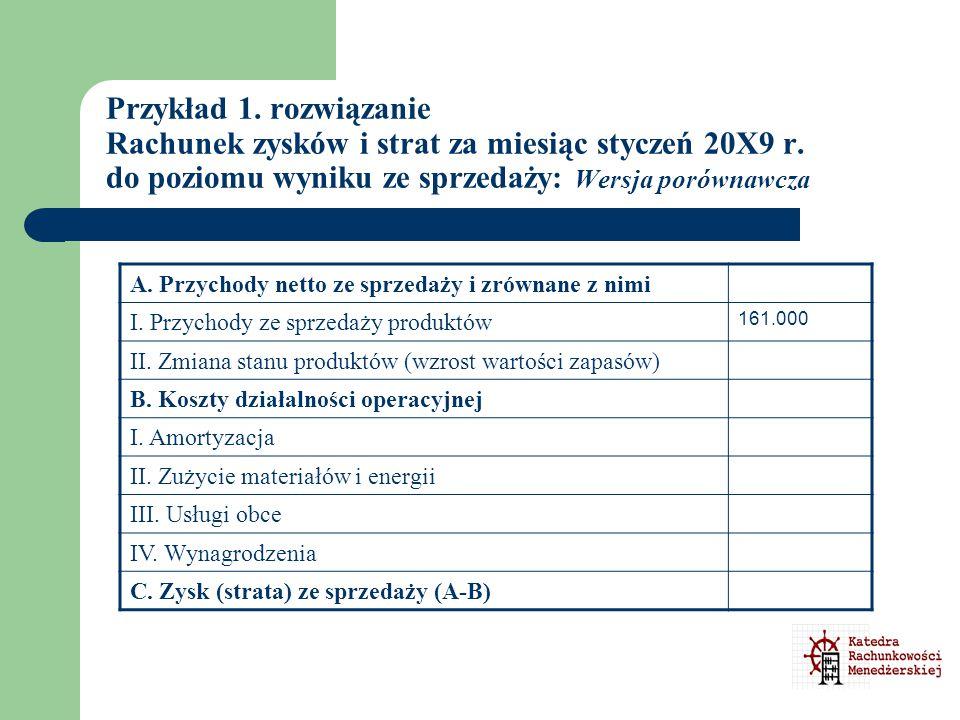 Przykład 1. rozwiązanie Rachunek zysków i strat za miesiąc styczeń 20X9 r. do poziomu wyniku ze sprzedaży: Wersja porównawcza A. Przychody netto ze sp