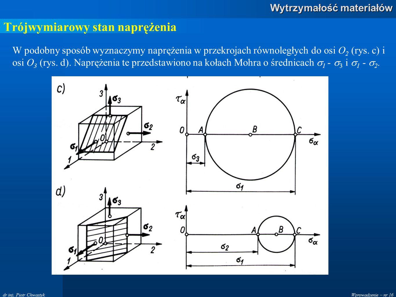 Wprowadzenie – nr 16 Wytrzymałość materiałów dr inż. Piotr Chwastyk Trójwymiarowy stan naprężenia W podobny sposób wyznaczymy naprężenia w przekrojach