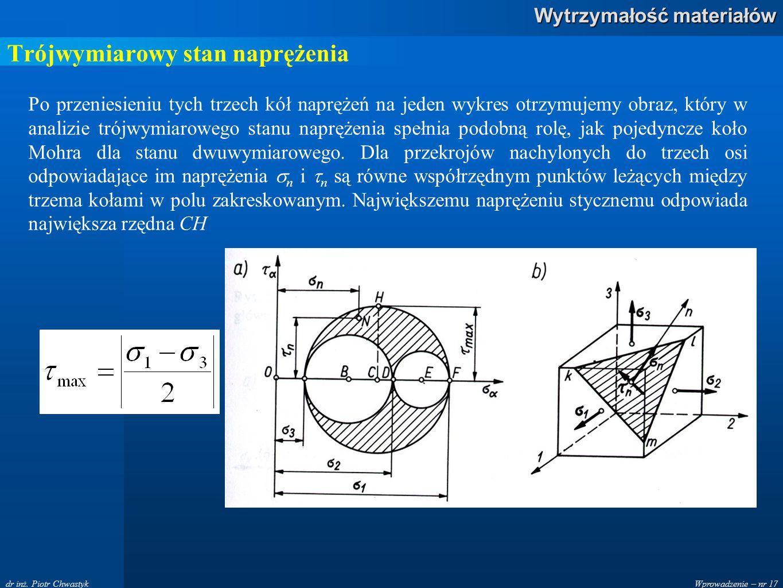Wprowadzenie – nr 17 Wytrzymałość materiałów dr inż. Piotr Chwastyk Trójwymiarowy stan naprężenia Po przeniesieniu tych trzech kół naprężeń na jeden w