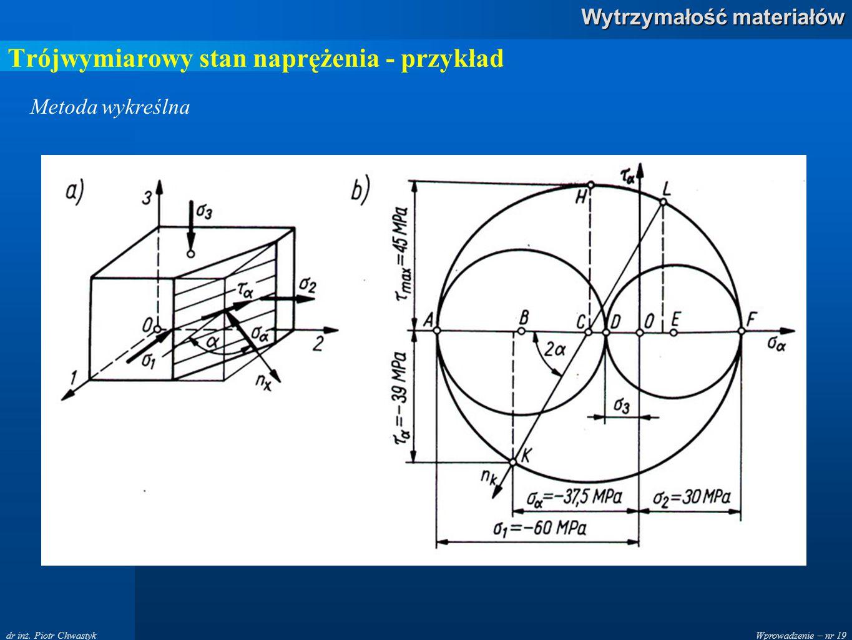 Wprowadzenie – nr 19 Wytrzymałość materiałów dr inż. Piotr Chwastyk Trójwymiarowy stan naprężenia - przykład Metoda wykreślna
