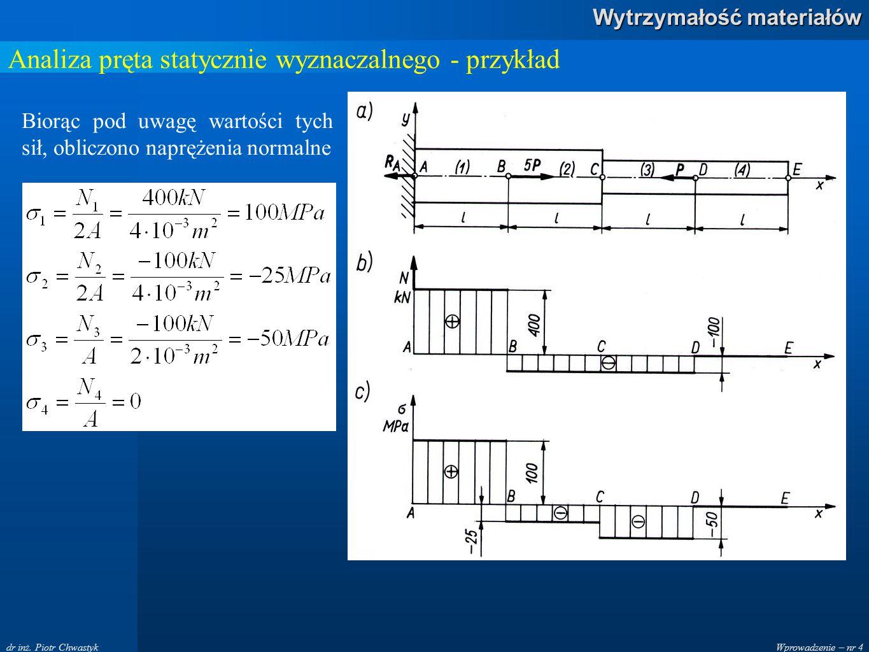 Wprowadzenie – nr 4 Wytrzymałość materiałów dr inż. Piotr Chwastyk Analiza pręta statycznie wyznaczalnego - przykład Biorąc pod uwagę wartości tych si