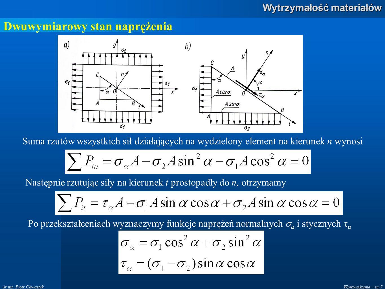 Wprowadzenie – nr 7 Wytrzymałość materiałów dr inż. Piotr Chwastyk Suma rzutów wszystkich sił działających na wydzielony element na kierunek n wynosi