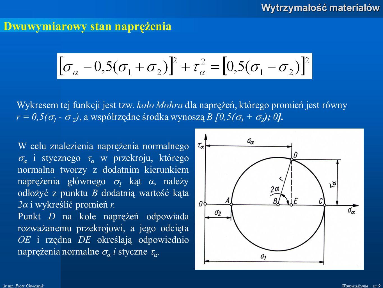 Wprowadzenie – nr 9 Wytrzymałość materiałów dr inż. Piotr Chwastyk Dwuwymiarowy stan naprężenia Wykresem tej funkcji jest tzw. koło Mohra dla naprężeń