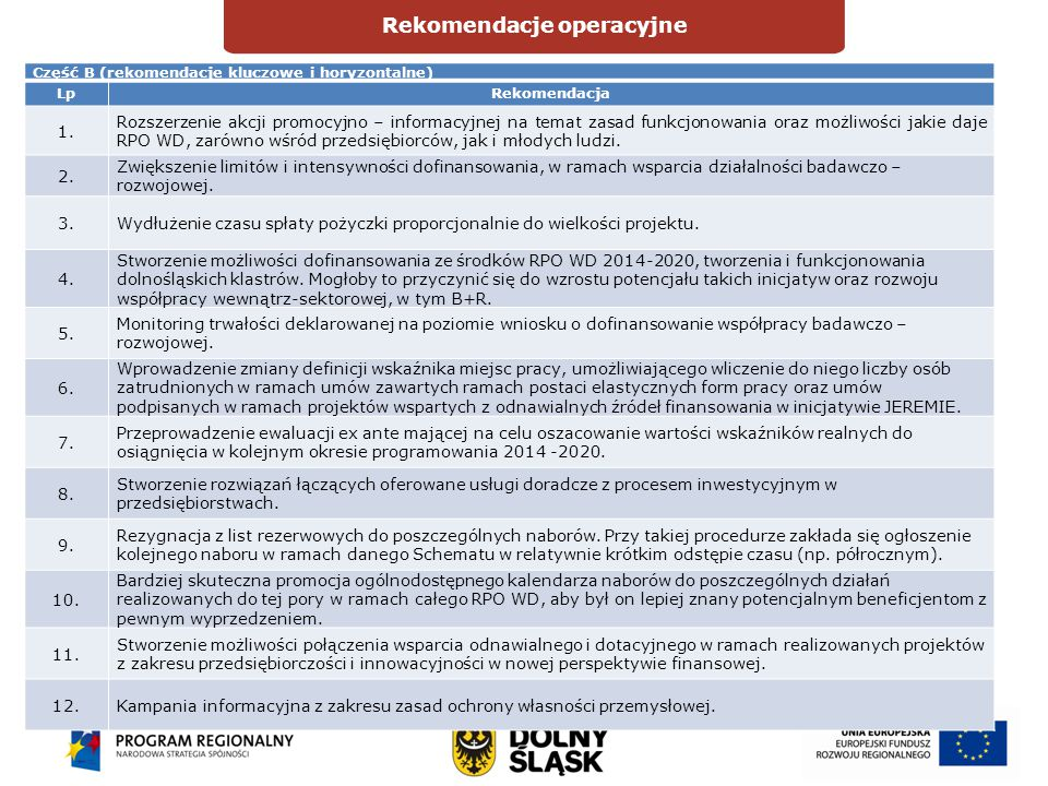 Rekomendacje operacyjne DIAGNOZAOCENA Część B (rekomendacje kluczowe i horyzontalne) LpRekomendacja 1. Rozszerzenie akcji promocyjno – informacyjnej n