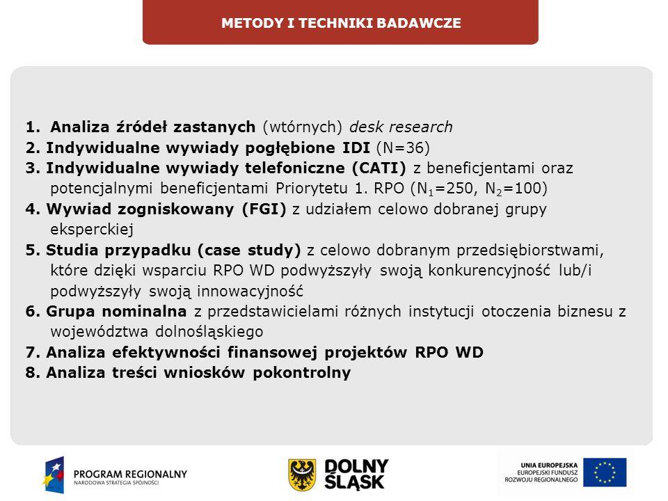 Wprowadzenie METODY I TECHNIKI BADAWCZE 1.Analiza źródeł zastanych (wtórnych) desk research 2. Indywidualne wywiady pogłębione IDI (N=36) 3. Indywidua