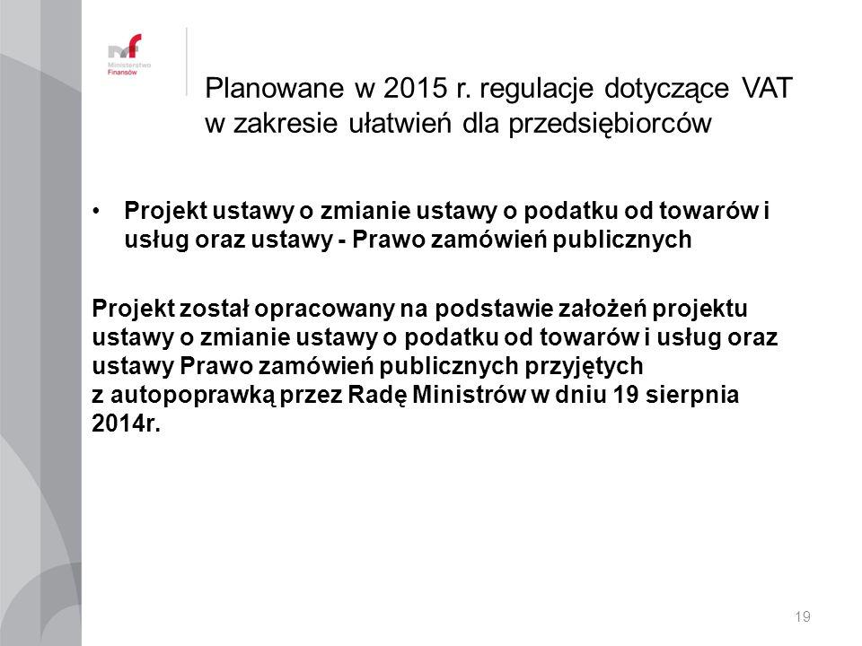 Planowane w 2015 r.