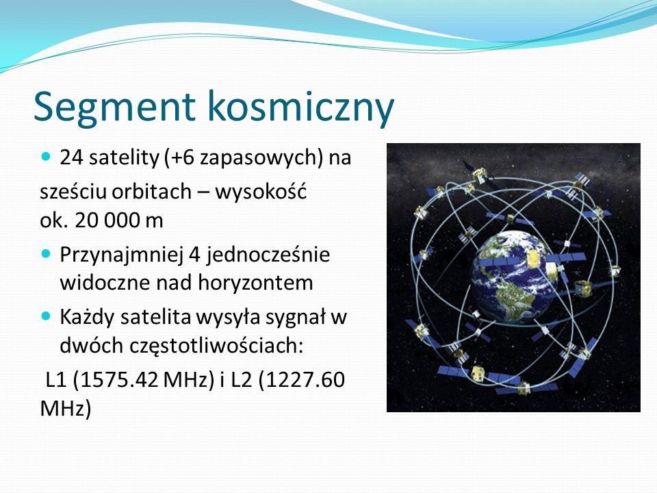 Segment kosmiczny 24 satelity (+6 zapasowych) na sześciu orbitach – wysokość ok. 20 000 m Przynajmniej 4 jednocześnie widoczne nad horyzontem Każdy sa