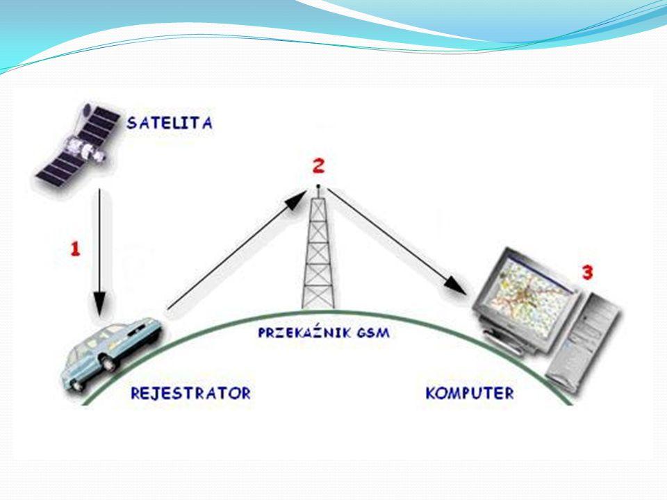 Historia GPS W 1973 na wniosek Departamentu Obrony USA rozpoczęto prace nad stworzeniem satelitarnego systemu nawigacyjnego.