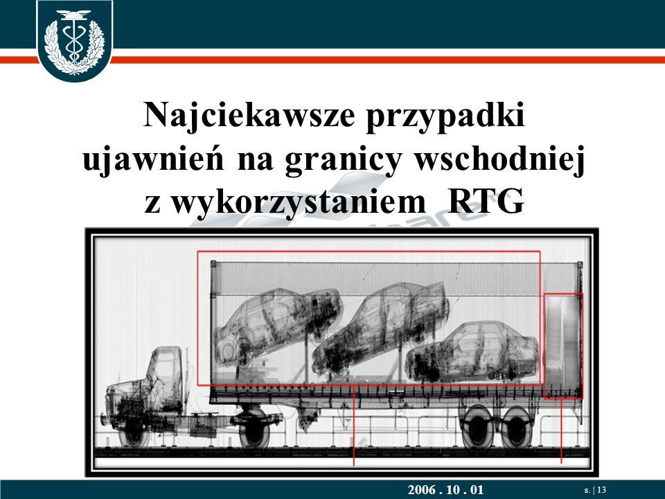 2006. 10. 01 s. | 13 Najciekawsze przypadki ujawnień na granicy wschodniej z wykorzystaniem RTG
