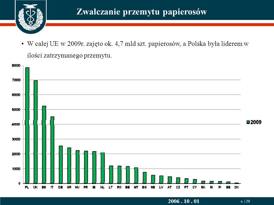 2006. 10. 01 s. | 20 Zwalczanie przemytu papierosów W całej UE w 2009r.