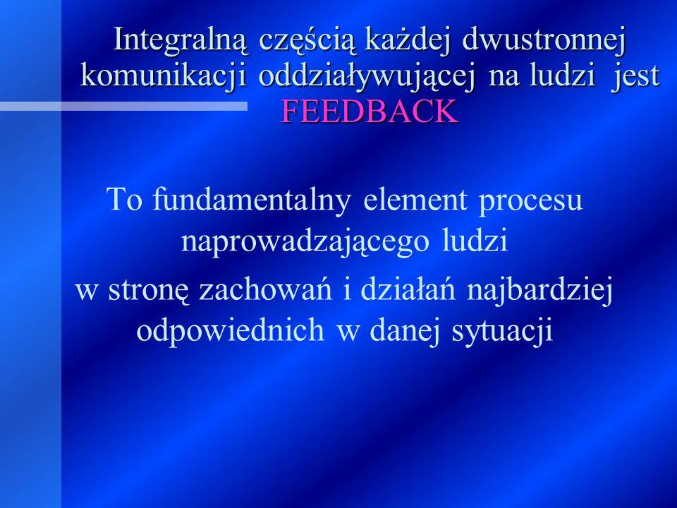 Zasady dawania feedbacku 1.Oceniaj to co widzisz - bez nadinterpretacji.