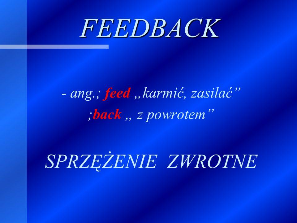 C.d.Zasady dawania feedbacku 7. Mów najpierw to co dobre, potem to co nie prowadziło do celu.