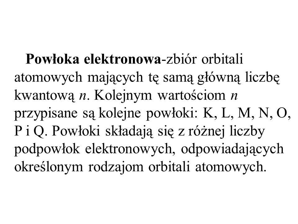 Powłoka elektronowa-zbiór orbitali atomowych mających tę samą główną liczbę kwantową n. Kolejnym wartościom n przypisane są kolejne powłoki: K, L, M,