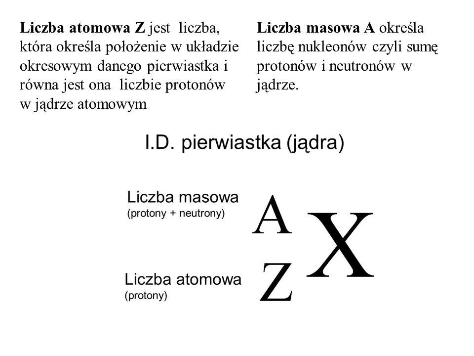 Liczba atomowa Z jest liczba, która określa położenie w układzie okresowym danego pierwiastka i równa jest ona liczbie protonów w jądrze atomowym Licz