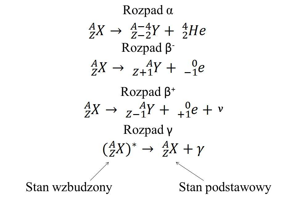 Rozpad α Rozpad β - Rozpad β + Rozpad γ Stan wzbudzony Stan podstawowy
