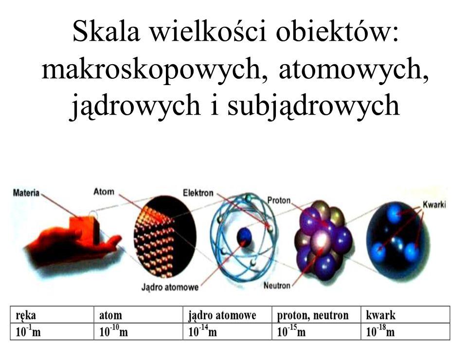 Proton- trwała cząstka subatomowa o masie 1,6726*10 -27 kg i ładunku dodatnim Neutron- cząstka subatomowa o masie 1,6747*10 -27 kg, występująca w jądrach atomowych.
