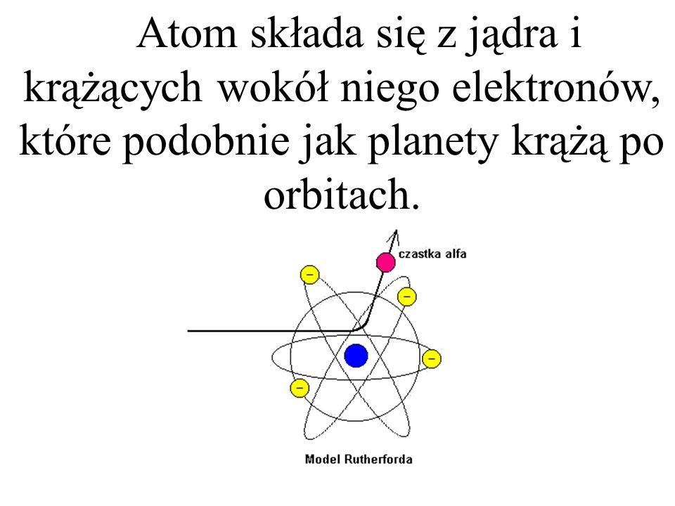 Atom składa się z jądra i krążących wokół niego elektronów, które podobnie jak planety krążą po orbitach.
