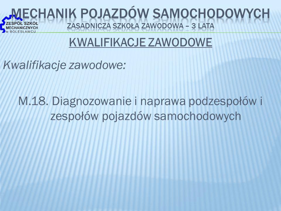 KWALIFIKACJE ZAWODOWE Kwalifikacje zawodowe: M.18. Diagnozowanie i naprawa podzespołów i zespołów pojazdów samochodowych