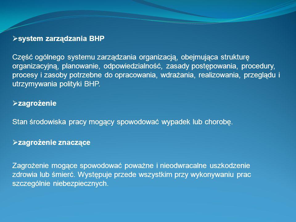  system zarządzania BHP Część ogólnego systemu zarządzania organizacją, obejmująca strukturę organizacyjną, planowanie, odpowiedzialność, zasady post