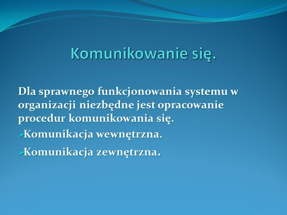 Dla sprawnego funkcjonowania systemu w organizacji niezbędne jest opracowanie procedur komunikowania się.  Komunikacja wewnętrzna.  Komunikacja zewn