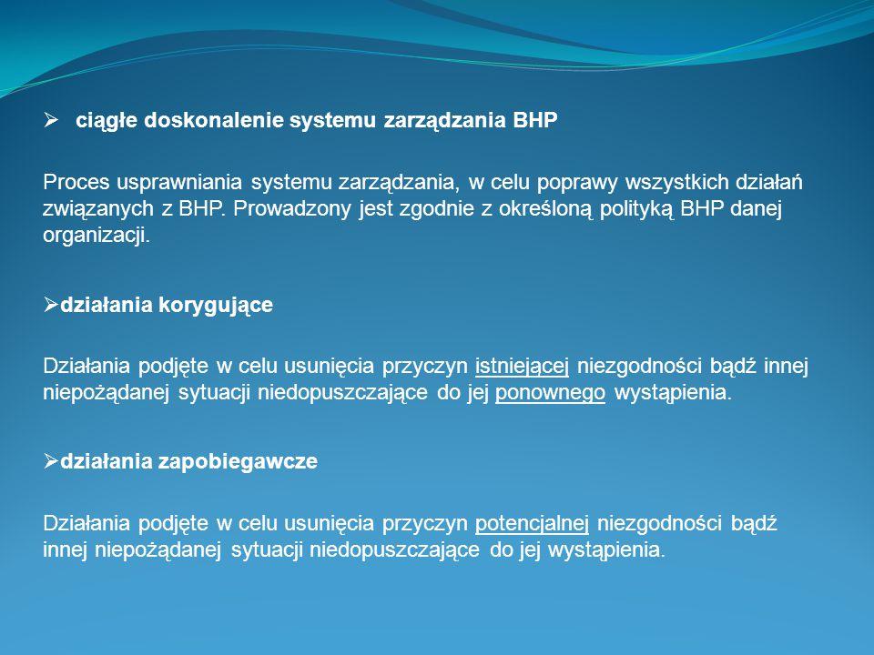  ciągłe doskonalenie systemu zarządzania BHP Proces usprawniania systemu zarządzania, w celu poprawy wszystkich działań związanych z BHP. Prowadzony
