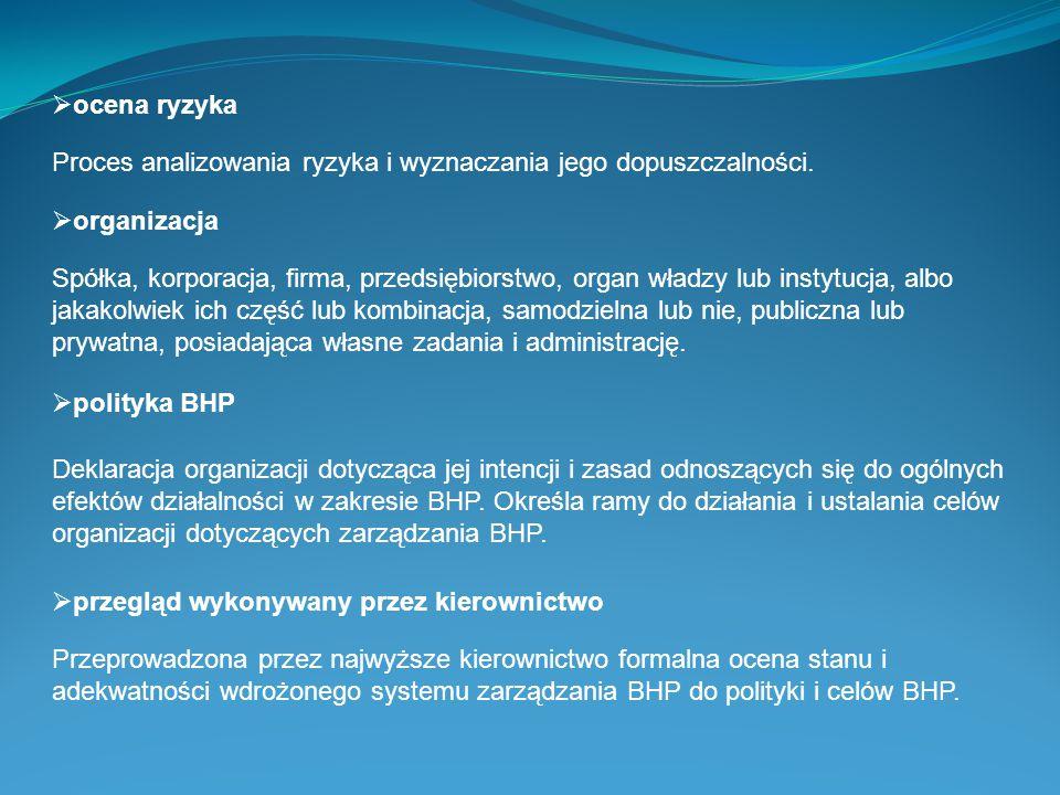  ocena ryzyka Proces analizowania ryzyka i wyznaczania jego dopuszczalności.  organizacja Spółka, korporacja, firma, przedsiębiorstwo, organ władzy