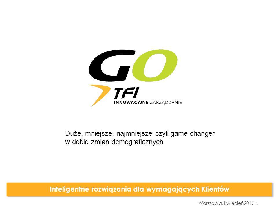 GO FUND FIZ Warszawa, kwiecień 2012 r.
