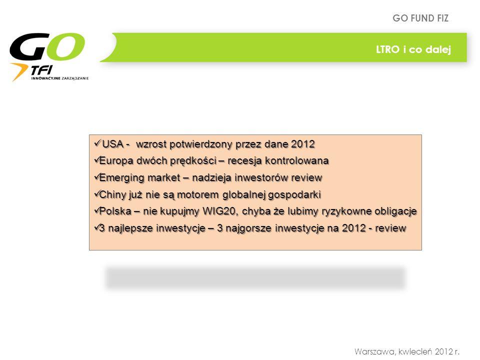 GO FUND FIZ Warszawa, kwiecień 2012 r.Chiny – wymiana handlowa, potwierdza deflację Źródło:, J.P.