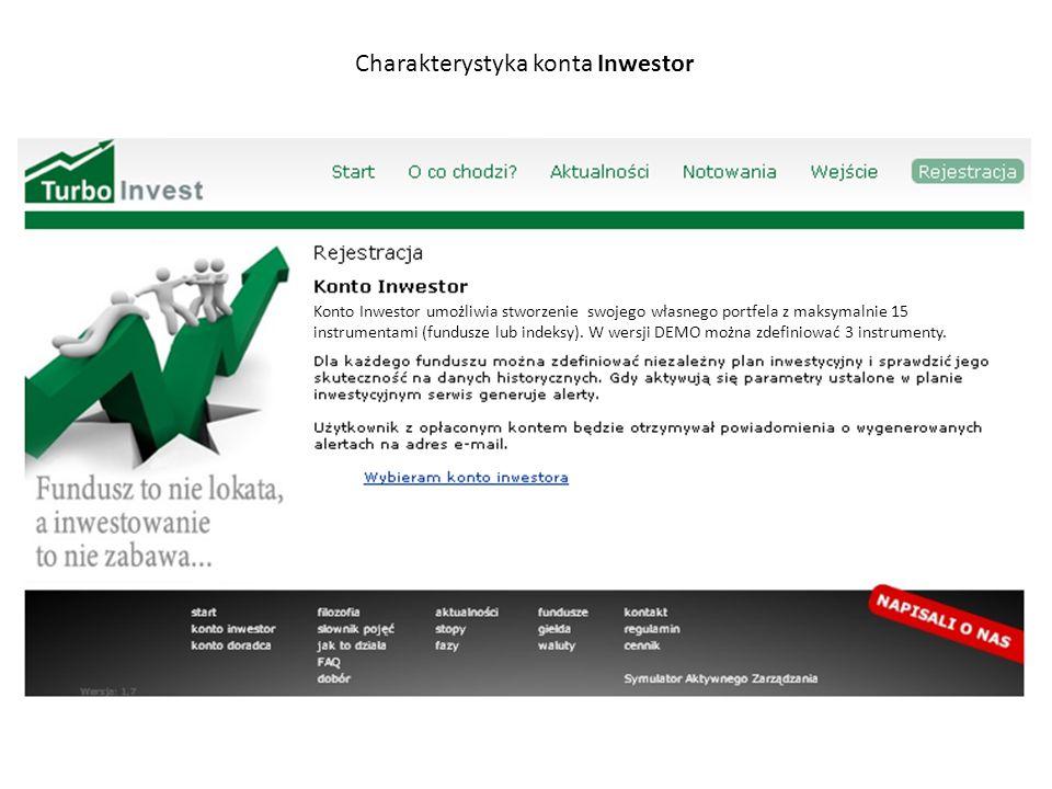 Konto Inwestor umożliwia stworzenie swojego własnego portfela z maksymalnie 15 instrumentami (fundusze lub indeksy).