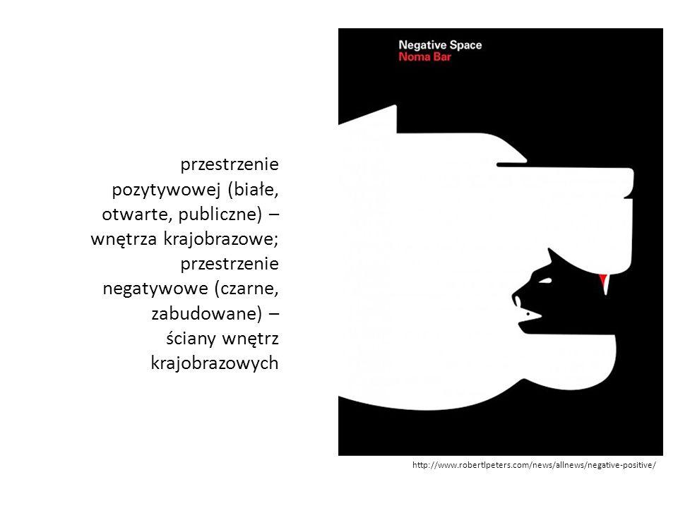 http://www.robertlpeters.com/news/allnews/negative-positive/ przestrzenie pozytywowej (białe, otwarte, publiczne) – wnętrza krajobrazowe; przestrzenie negatywowe (czarne, zabudowane) – ściany wnętrz krajobrazowych