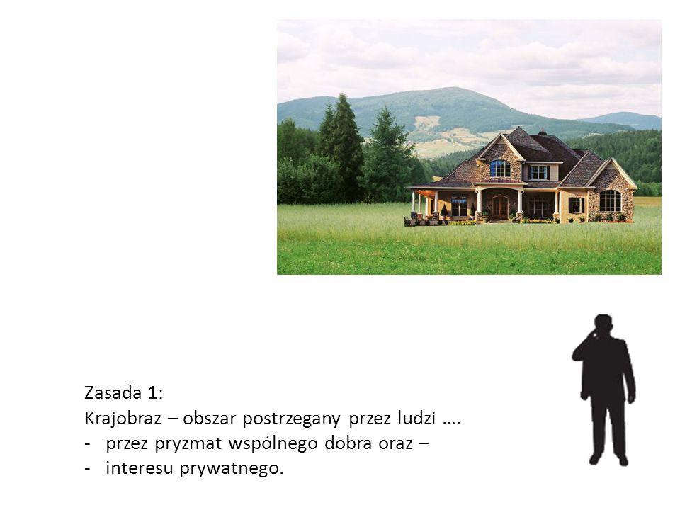 Zasada 1: Krajobraz – obszar postrzegany przez ludzi ….